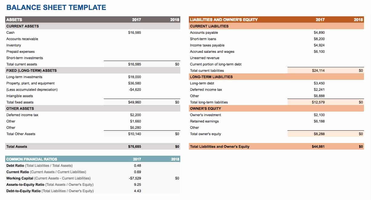 Balance Sheet Template Google Docs Lovely Free Google Docs and Spreadsheet Templates Smartsheet