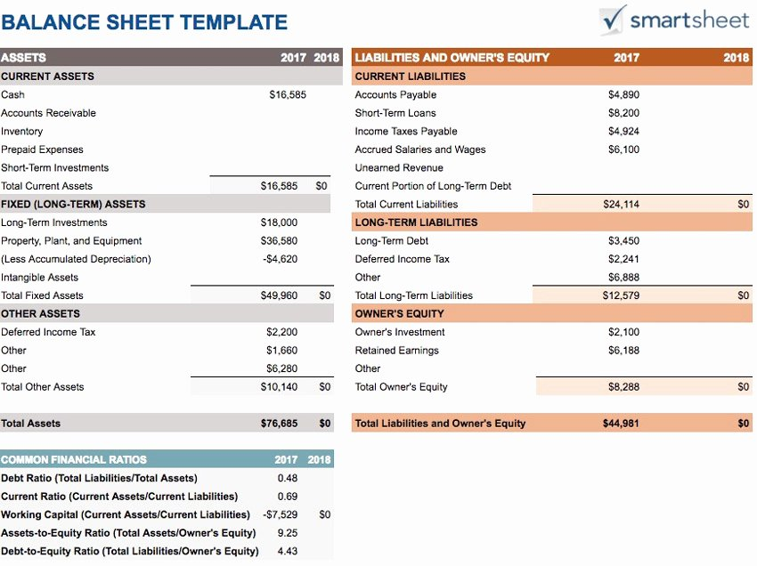 Balance Sheet Template Google Docs Luxury 20 Free Google Sheets Business Templates to Use In 2018