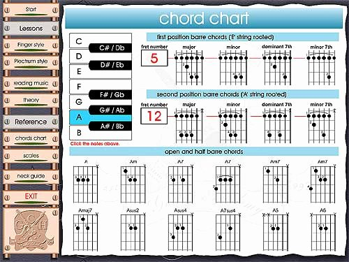 Bar Chords Guitar Chart Awesome Master the Guitar Left Handed Acoustic and Electric