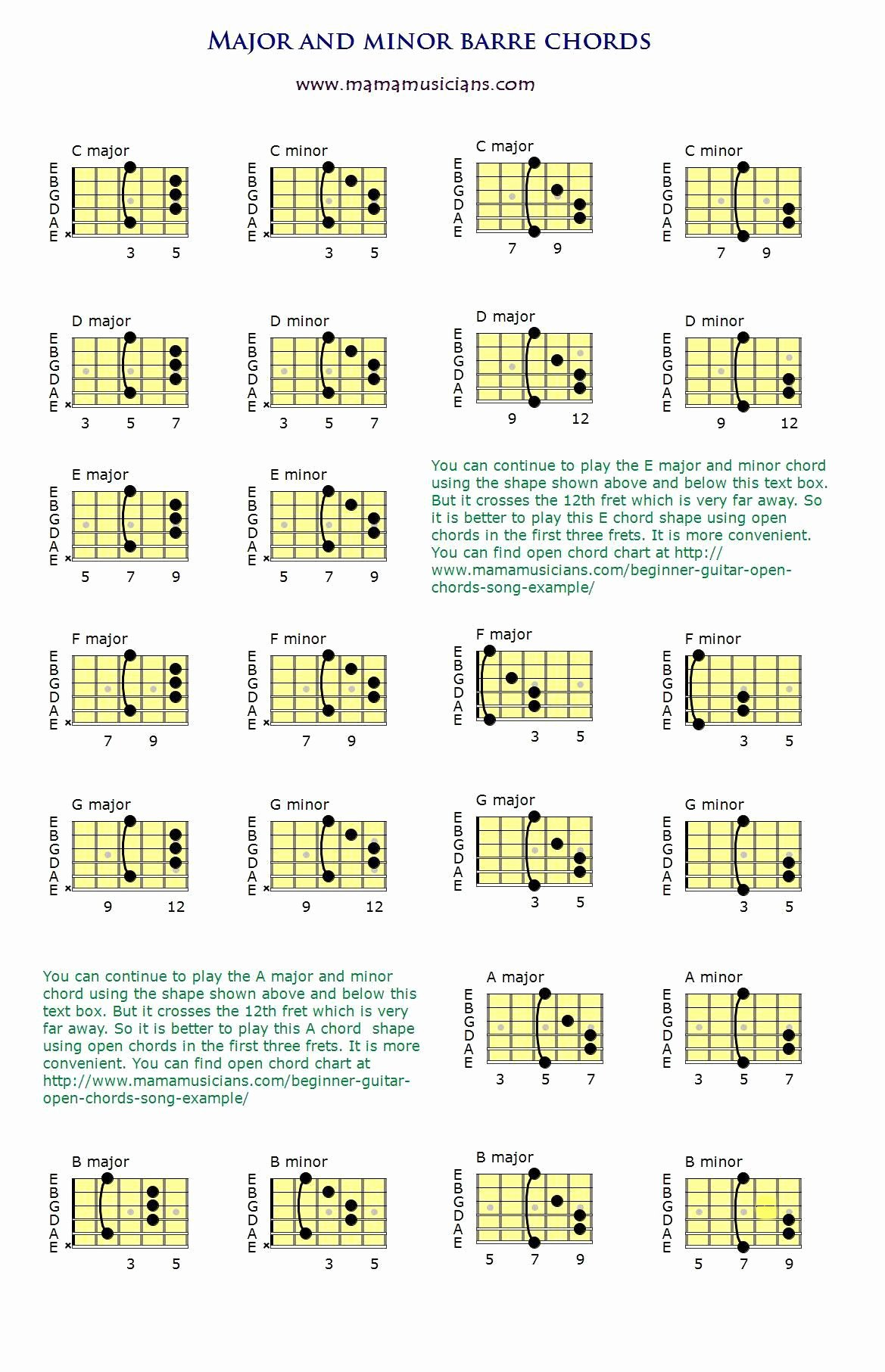 Bar Chords Guitar Chart Beautiful Barre Chords for Beginners Guitar Mamamusicians