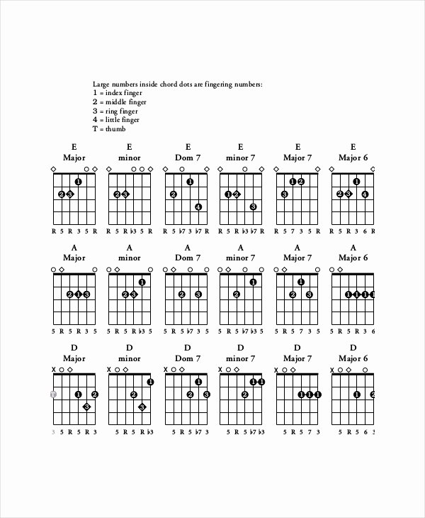 Bar Chords Guitar Chart Best Of Guitar Bar Chords Chart Template 5 Free Pdf Documents