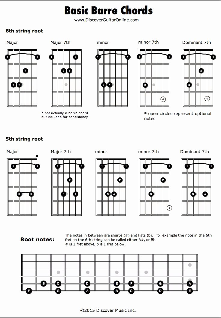 Bar Chords Guitar Chart Elegant Barre Chords