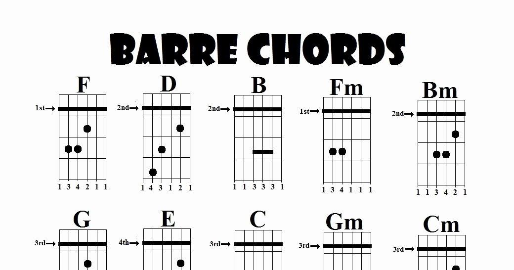 Bar Chords Guitar Chart Elegant Guitar Lessons Barre Chords