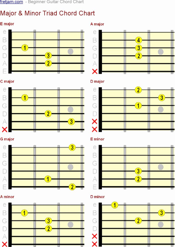 Bar Chords Guitar Chart Unique 6 Sample Guitar Bar Chords Charts Free Download