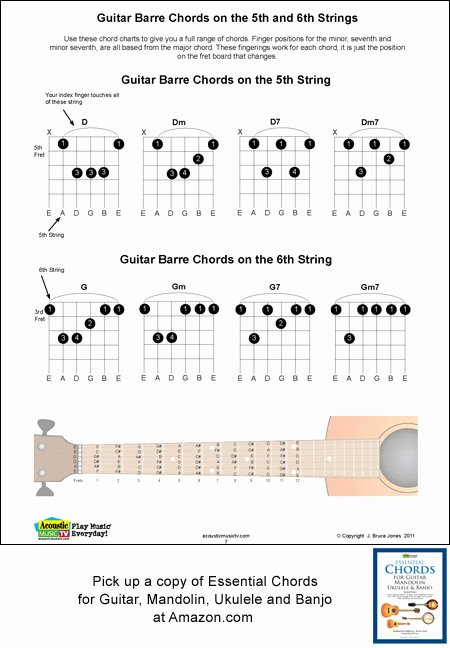 Bar Chords Guitar Chart Unique Guitar Barre Chord Fingering Acoustic Music Tv
