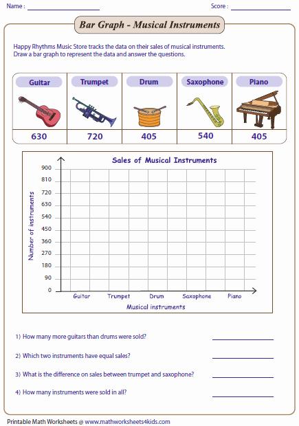 Bar Graph Worksheets Awesome Bar Graph Worksheets