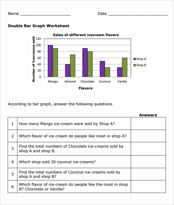 Bar Graph Worksheets Beautiful 16 Sample Bar Graph Worksheet Templates