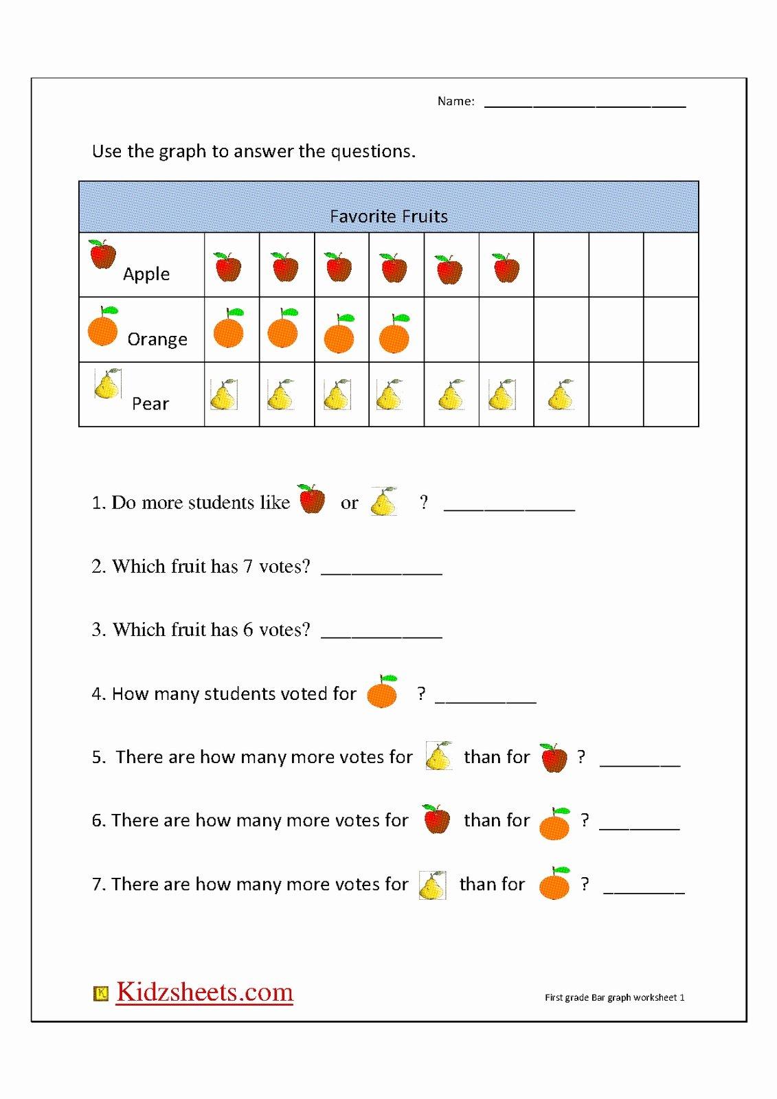 Bar Graph Worksheets Best Of Blank Bar Graph First Grade