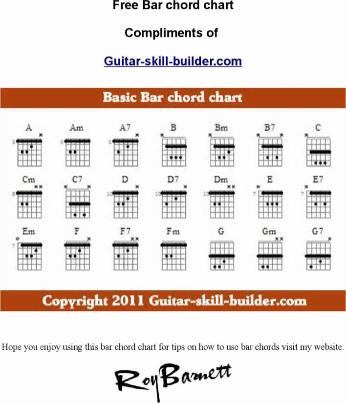 Barre Chords Guitar Chart Beautiful Download Basic Guitar Bar Chord Note Chart for Free
