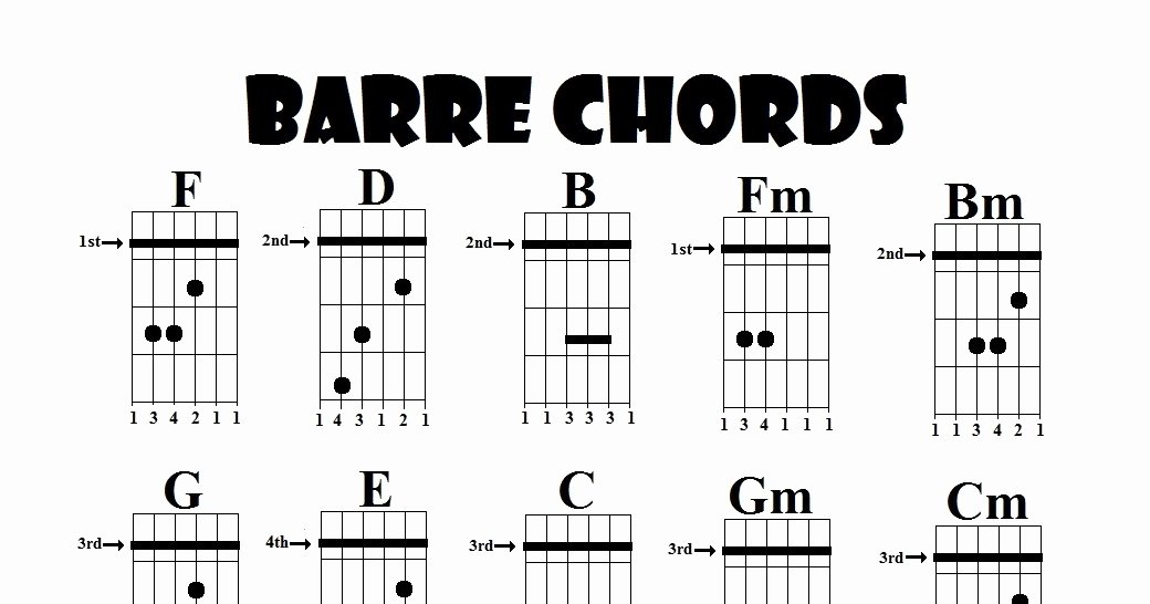 Barre Chords Guitar Chart Best Of Guitar Lessons Barre Chords