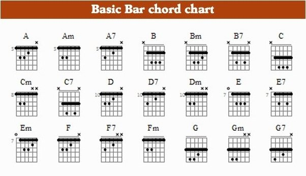 Barre Chords Guitar Chart Elegant What is the Next Thing to Learn In Guitar after Knowing