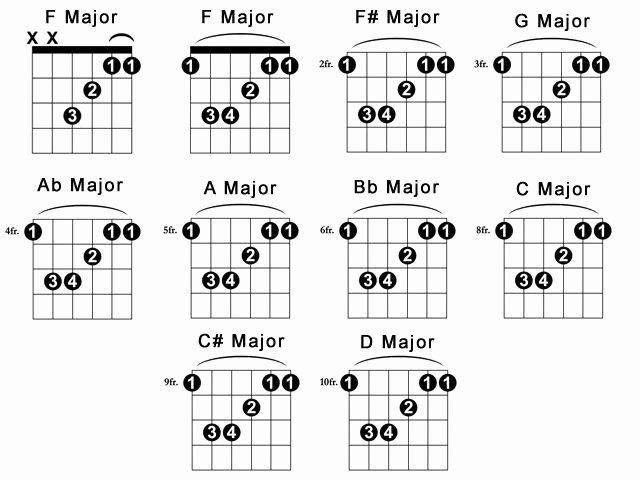 Barre Chords Guitar Chart Inspirational Barre Chords Chart Major Guitar Barre Chords