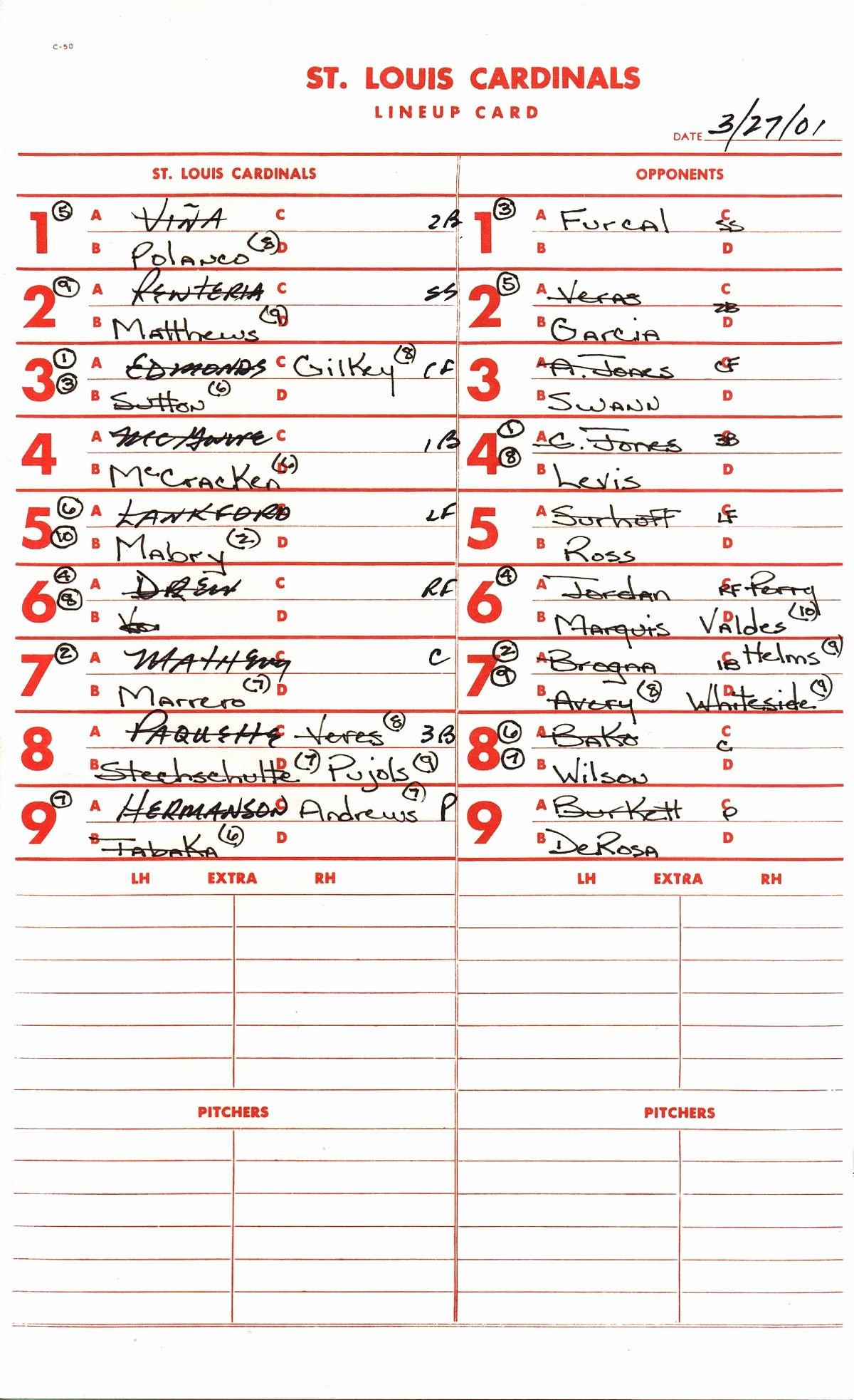 Baseball Line Up Cards Best Of Batting order Baseball