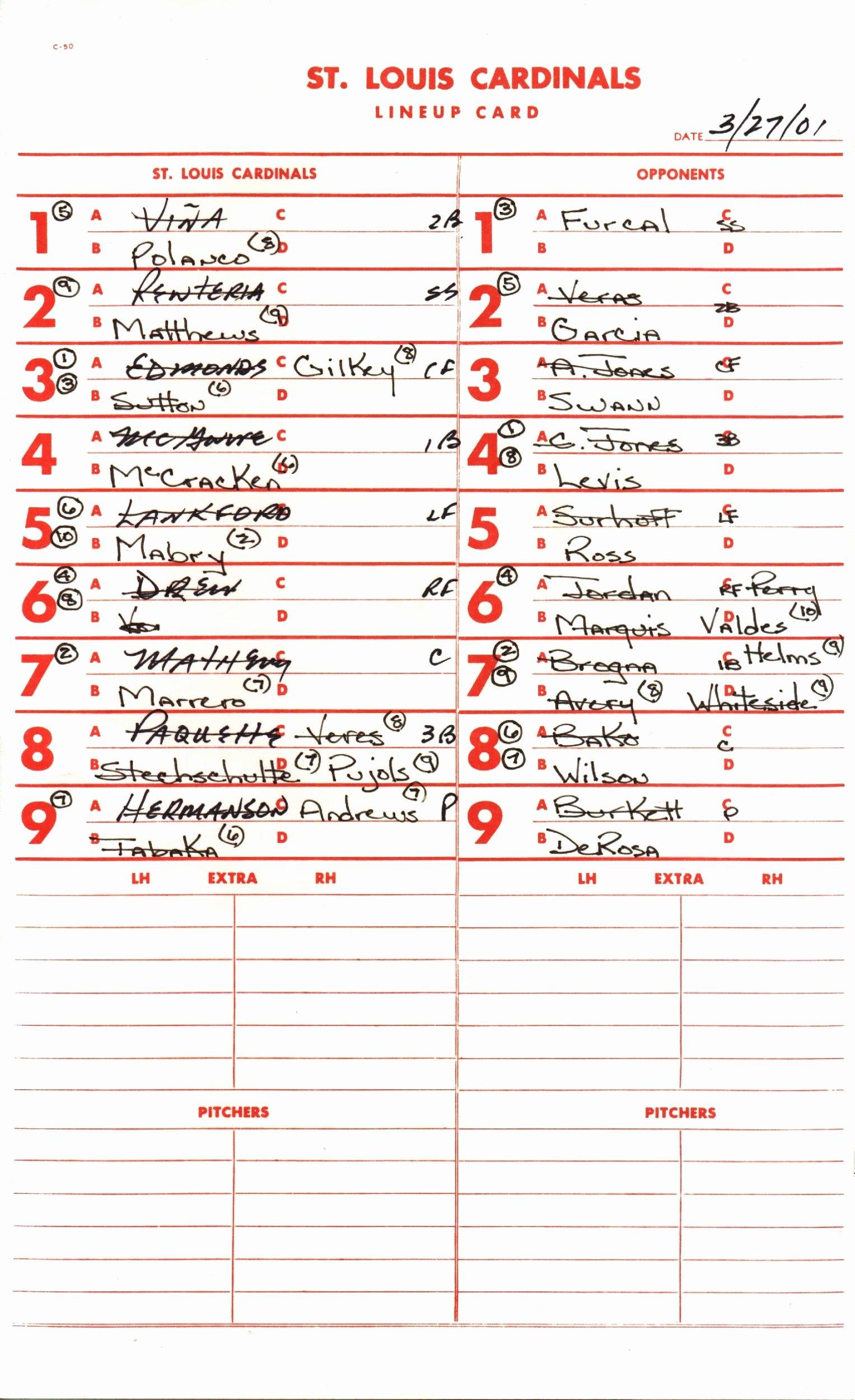 Baseball Line Up Cards Luxury Baseball Batting order Rules Her Sports Corner