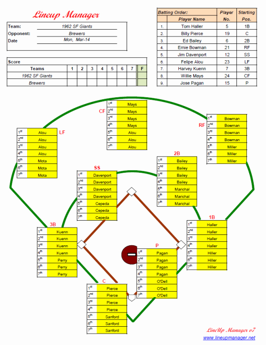 Baseball Lineup Card Excel Lovely Lineup Manager Free and software Reviews Cnet