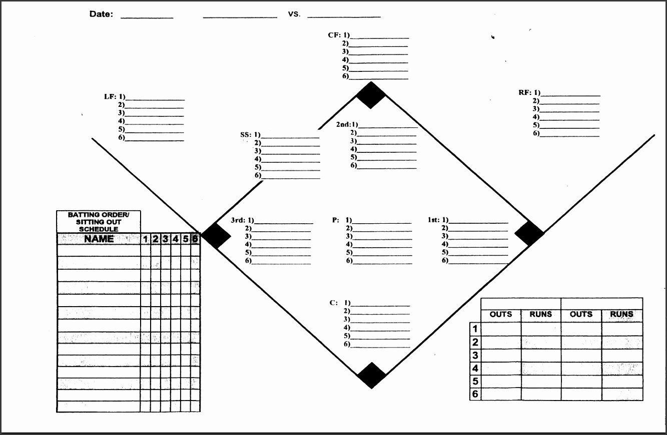 Baseball Lineup Excel Template New 5 Baseball Depth Chart Template Sampletemplatess