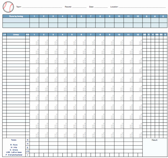 Baseball Score Book Template Best Of Keeping Score Part 1 – Your Scorebook