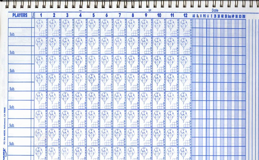 Baseball Score Book Template Elegant atlanta Braves Archives 1980s Baseball
