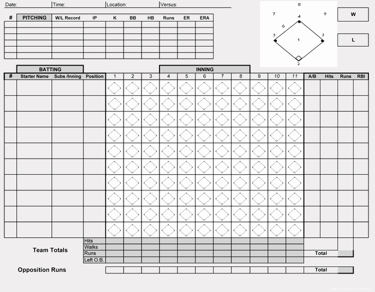 Baseball Score Book Template Inspirational Printable Baseball Scorecards Scoresheets Pdf