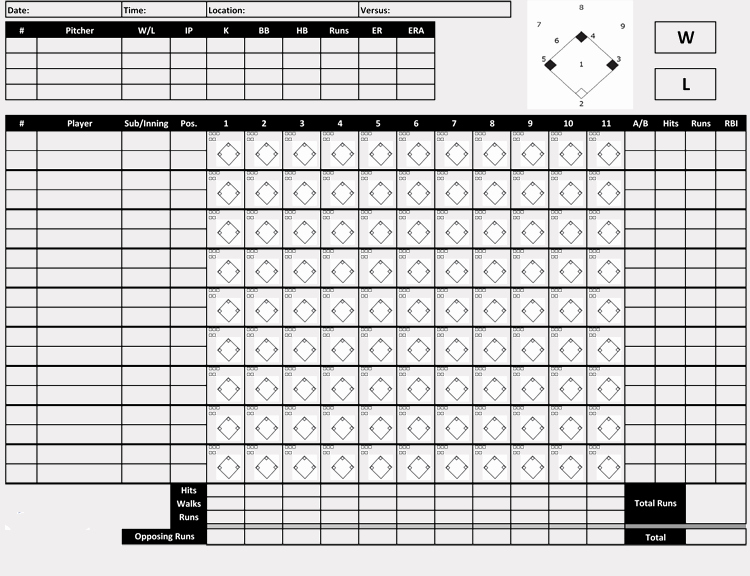 Baseball Scoring Sheet Printable Awesome Printable Baseball Scorecards Scoresheets Pdf