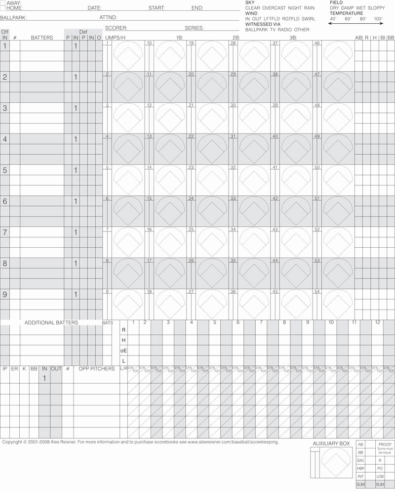 Baseball Scoring Sheet Printable Fresh Baseball Score Sheets Free Printable Word Excel Pdf