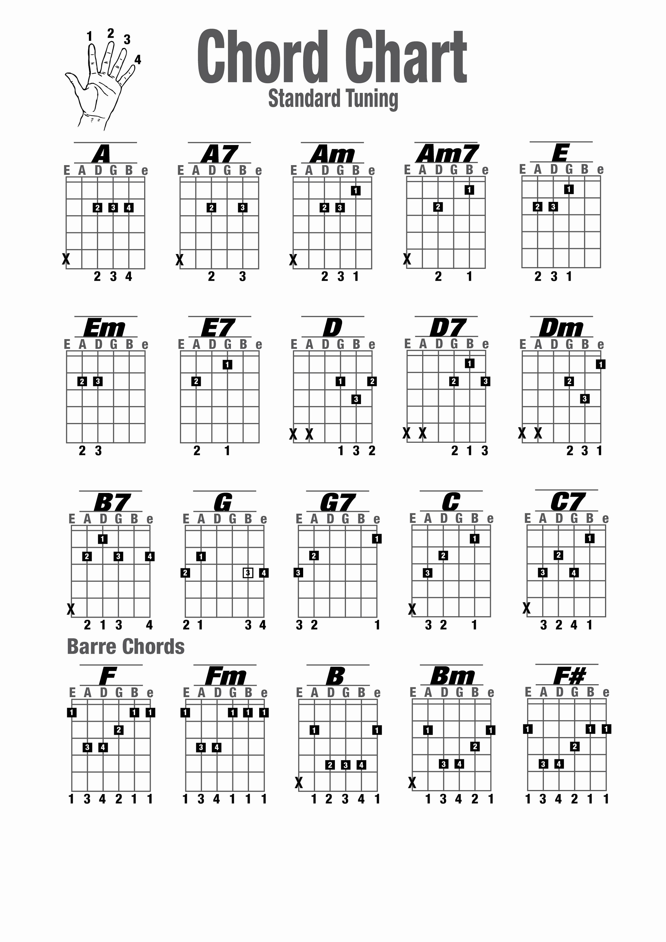 Basic Guitar Chord Chart Awesome Guitar Chords Charts Printable