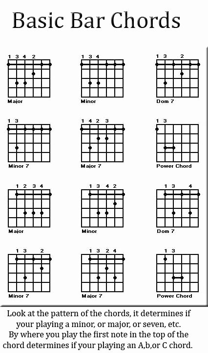 Basic Guitar Chord Chart Fresh Bar Chords Chart Music