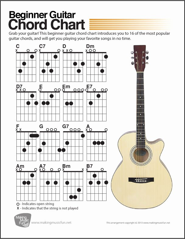 Basic Guitar Chord Chart Fresh Beginner Guitar Chord Chart Digital Print
