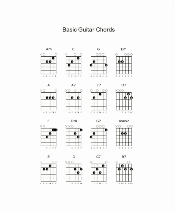 Basic Guitar Chord Chart Inspirational Basic Guitar Chord Chart Template 7 Free Pdf Documents
