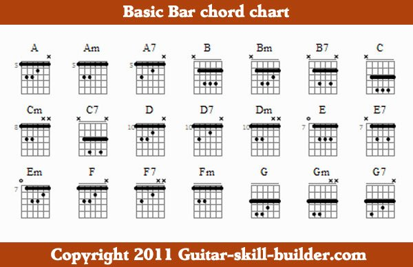 Basic Guitar Chord Chart Unique Bar Chord Chart Free Able and Printable