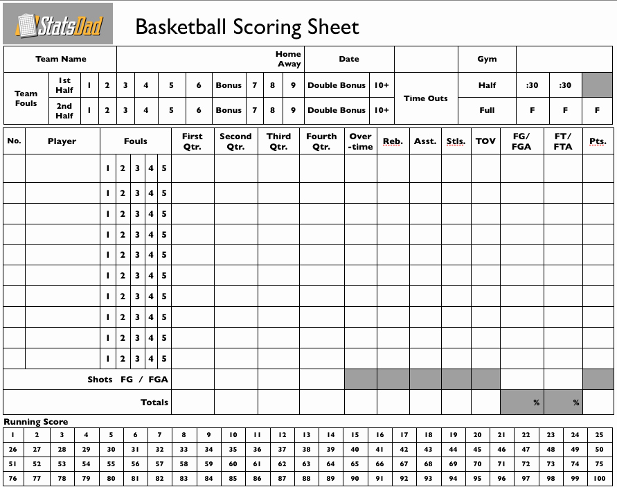 Basketball Score Sheet Template Fresh Stats Dad Youth Basketball How to Keep Score Part 1