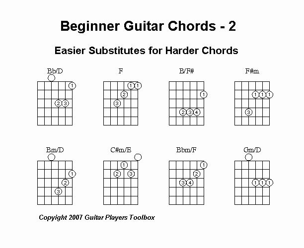 Beginner Guitar Chords Chart Beautiful Acoustic Guitar Tablature for Beginners