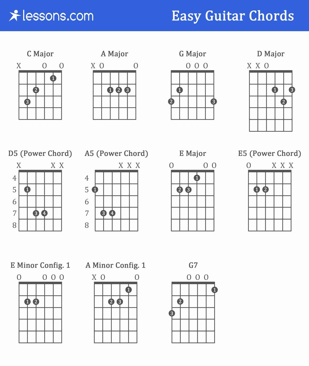 Beginner Guitar Chords Chart Elegant the 11 Easy Guitar Chords for Beginners with Charts