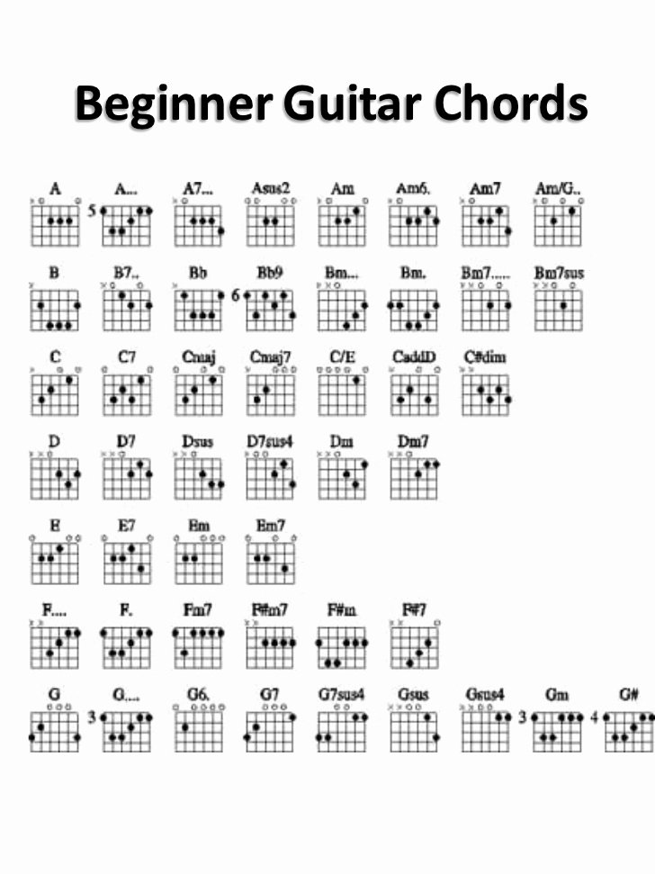 Beginner Guitar Chords Chart Fresh Begginer Guitar Chords