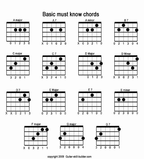 Beginner Guitar Chords Chart Unique Free Printable Guitar Chord Chart Basic Guitar Chords