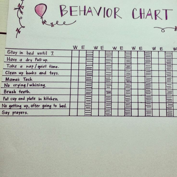 Behavior Charts for Home Awesome Best 25 Home Behavior Charts Ideas On Pinterest