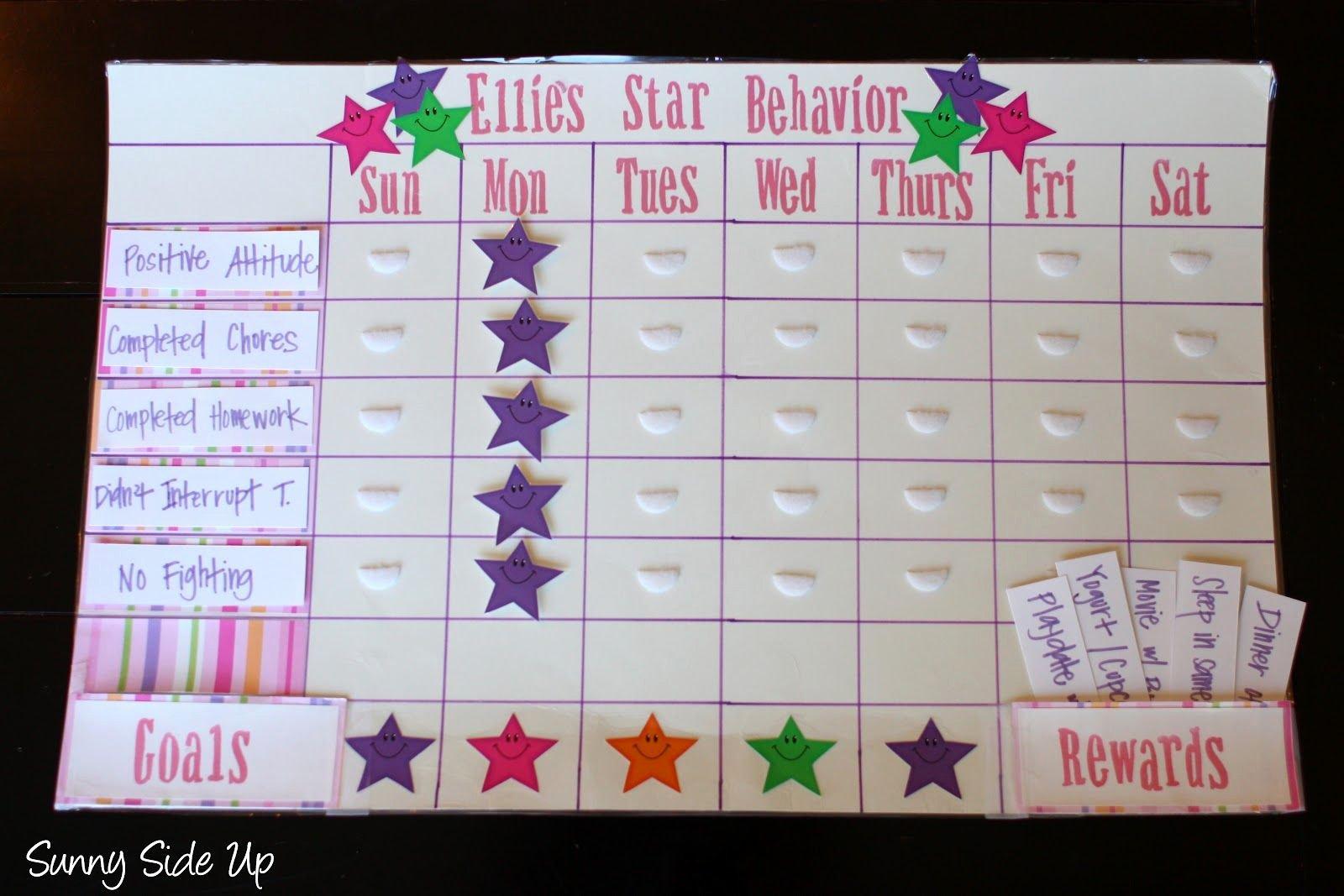 Behavior Charts for Home Elegant Star Behavior Charts On Pinterest
