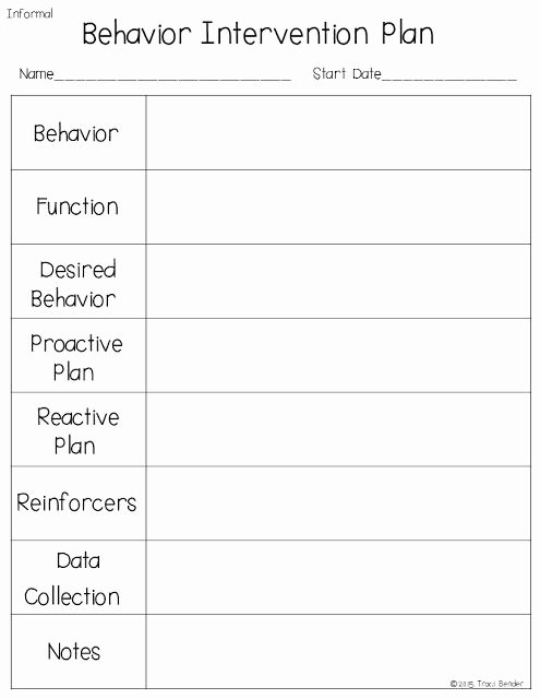 Behavior Management Plan Template Awesome Creating A Behavior Intervention Plan Bip