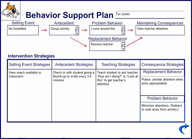 Behavior Management Plan Template Best Of 13 Best Positive Behavior Plans Images On Pinterest