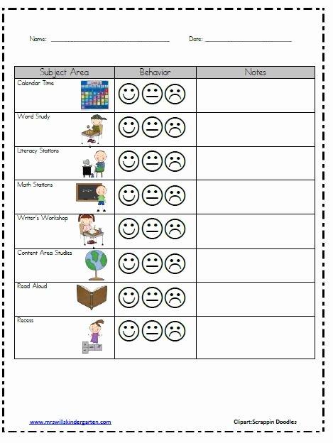 Behavior Management Plan Template Elegant 10 Anchor Charts for Mastering Behavior Expectations