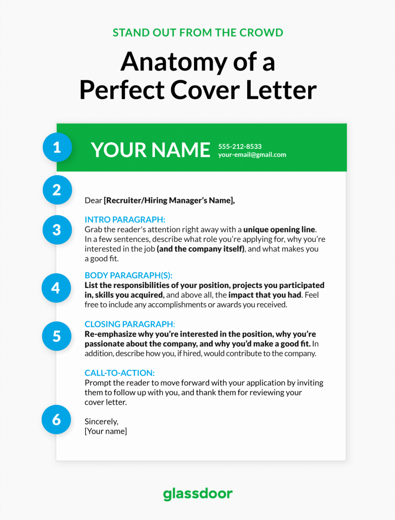 Best Cover Letter for Job Inspirational Write the Perfect Cover Letter with This Template