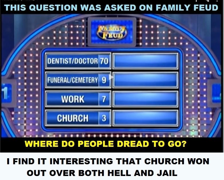 Bible Family Feud Questions Elegant Family Feud asked for the top 4 Answers to the Question