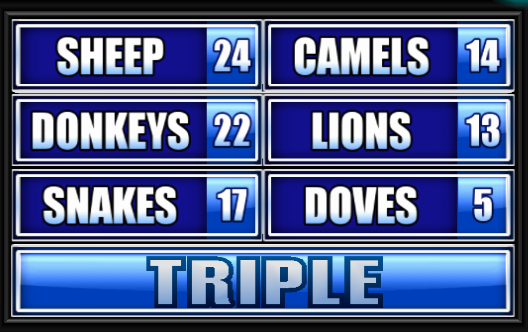 Bible Family Feud Questions New Name An Animal that is Mentioned In the Bible Family