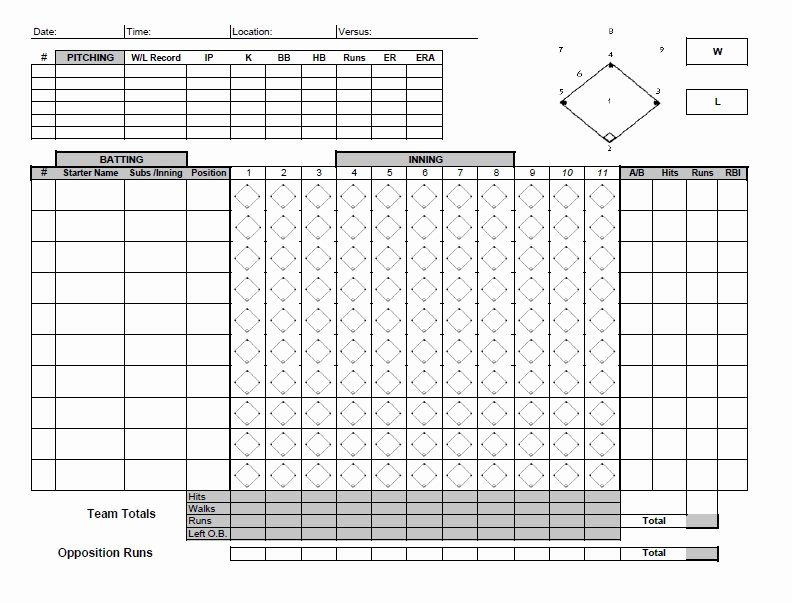 Blank Baseball Lineup Card Inspirational 30 Printable Baseball Scoresheet Scorecard Templates