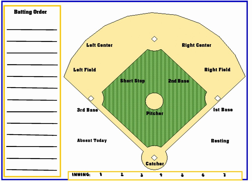 Blank Baseball Lineup Card Unique Printable softball Lineup Cards