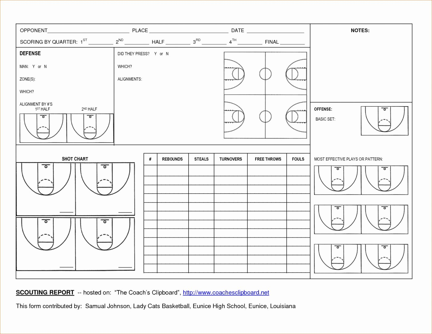 Blank Basketball Practice Plan Template Inspirational 022 Plan Template Basketball Stats App Blank Tinypetition