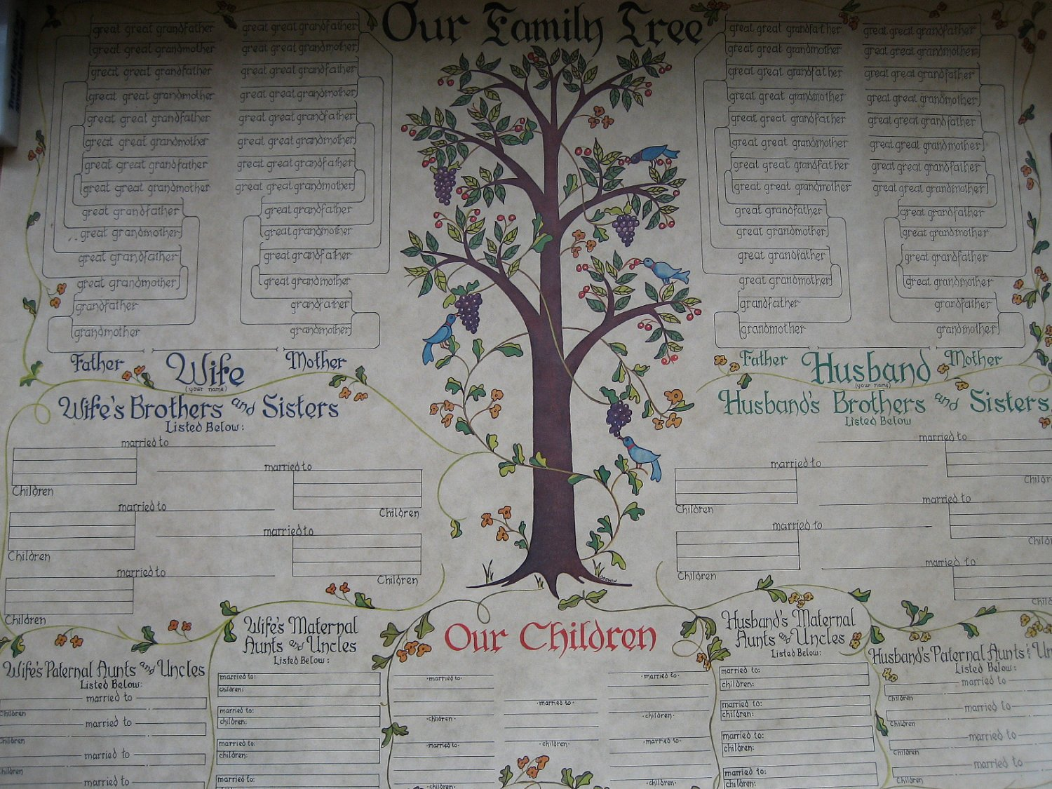 Blank Family Tree Poster Beautiful Blank Family Tree Poster to Plete
