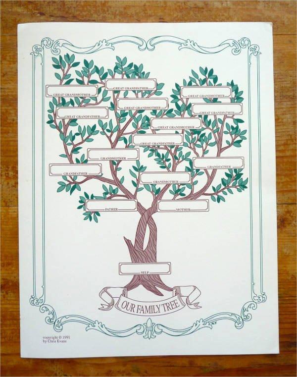 Blank Family Tree Poster Elegant 9 Poster Templates