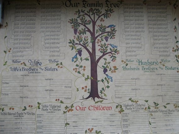 Blank Family Tree Poster Lovely Blank Family Tree Poster to Plete