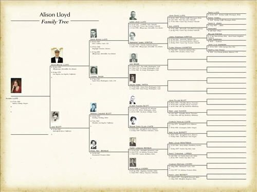 Blank Family Tree Template Unique Best Ideas About Blank Family Tree Fam Tree and Family